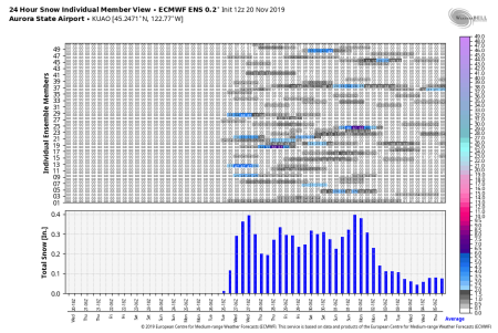 ecmwf-ensemble-KUAO-indiv_snow_24-4251200