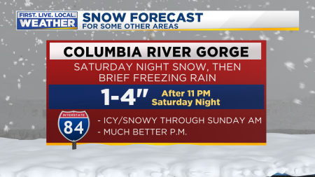 Snow Valley Salem Coast Forecast2
