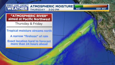Atmospheric River Rain Explain