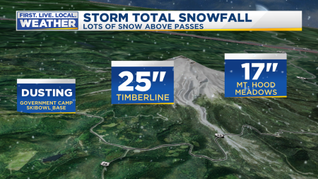 snow-mt-hood-totals
