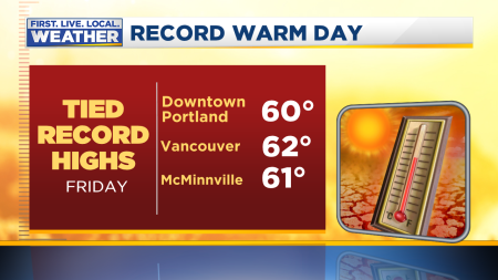 Record Highs Cities2